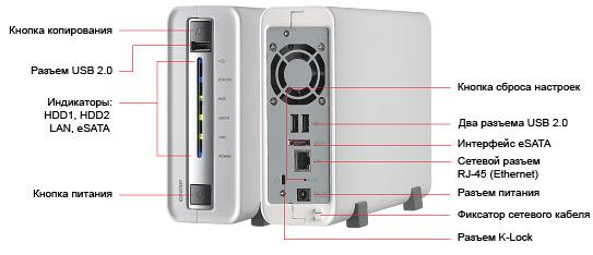 Download Drivers: QNAP TS-112 Turbo NAS QTS