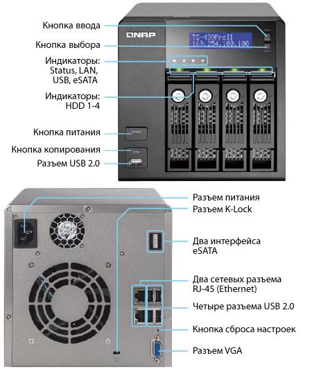 QNAP TS-439 Pro II+ Turbo NAS QTS Treiber Windows XP